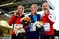 2017 European Athletics U20 Championships Heptathlon Podium.jpg
