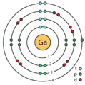 31 galium (Ga) enhanced Bohr model.png