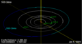 935 Clivia orbit on 01 Jan 2009.png