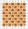 AlgebraicNotationOnChessboard.png