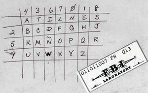 """Ana Montes - Encryption/decryption """"cheat sheet"""" used by Montes"""