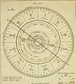 Astronomie (1771) (14770862765).jpg