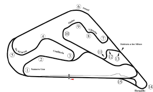 Automotodróm Slovakia Ring - Autódromo Juan y Oscar Gálvez.