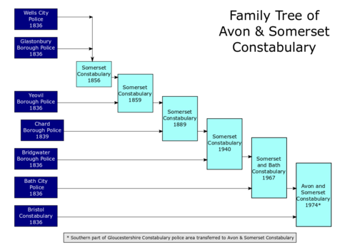 Avon and Somerset Constabulary - Wikipedia