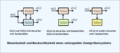 Blockschaltbild steuerbarkeit beobachtbarkeit.png