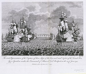 Battle of Groix - Image: Bridport's action 1795