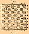 Brockhaus and Efron Encyclopedic Dictionary b19 236-0.jpg