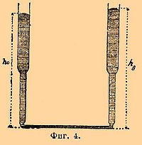 Brockhaus and Efron Encyclopedic Dictionary b64 933-5.jpg