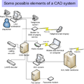 CAD interconnect.png
