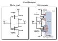 CMOS inverter model E.PNG