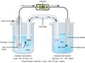 CNX Chem 17 03 GalvanAg.png