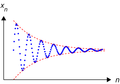 Cauchy sequence illustration.png