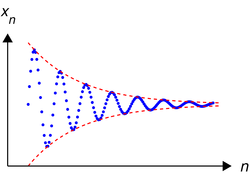 """The plot of a Cauchy sequence (xn), shown in blue, as n versus xn. If the space containing the sequence is complete, the """"ultimate destination"""" of this sequence, that is, the limit, exists."""