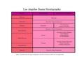Cenozoic Basin Stratigraphy.pdf