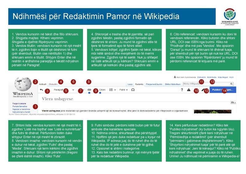 File:Cheat sheet Visual editing on Wikipedia (shqip).pdf