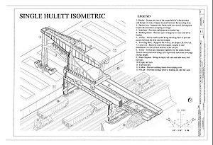 Hulett - HAER diagram of a Hulett Unloader in Cleveland, Ohio