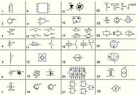 Element El 232 Ctric Viquip 232 Dia L Enciclop 232 Dia Lliure
