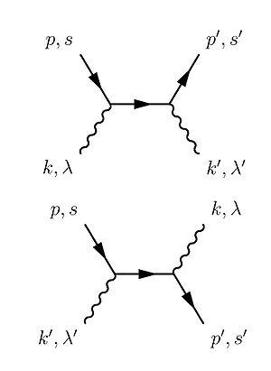 elettrodinamica quantistica