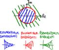 Convergenza modi naturali LTI TD.png