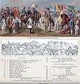Costumes de l'armée française en 1772.jpg