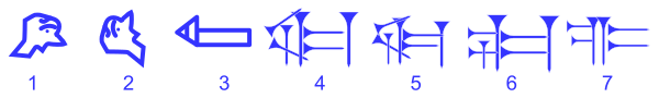 Cuneiform sign SAG.svg