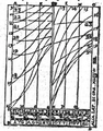 De gli horologi solari-1638-illustrazioni-122.PNG