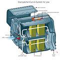 Eberspaecher Euro 6 Abgassystem für Nutzfahrzeuge.jpg