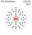 Electron shell 045 rhodium.png