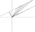 Equazione parametrica di una retta.png