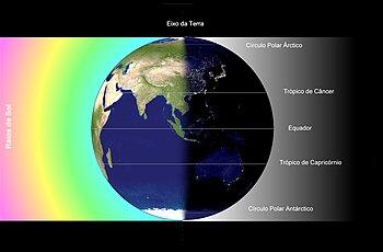 Resultado de imagem para Equinócio da Primavera