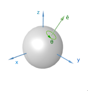 Rigid body dynamics - A rotation represented by an Euler axis and angle.
