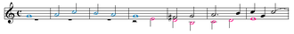 Ariadne musica - The opening bars of Froberger's Ricercar No. 4; the six-note theme is shown in blue, its inverted form is shown in dark pink.