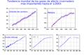 Gases de efecto invernadero.es.png