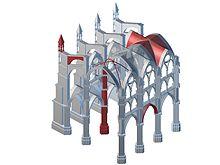 схема готического храма Нервюры, беря на себя тяжесть, сводили ее к опорным столбам, которые часто оформлялись в виде...