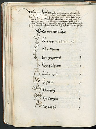 Cooper (profession) - Cooper's brands from 1518 as recorded in a civic register from Bozen, South Tyrol