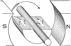 Electromagnetic induction - Image: Hawkins Electrical Guide Figure 292 Eddy currents in a solid armature