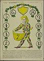 Het nieuw Arlequin spel-Catchpenny print-Borms 0602.jpeg