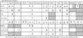 Ipa-chart-consonants-pulmonic.png