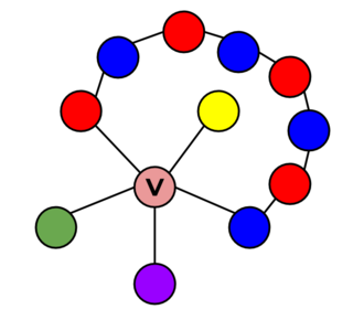 Kempe chain Method used in proof of the four-colour theorem