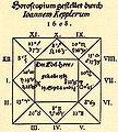 Kepler-Wallenstein-Horoskop.jpg