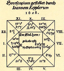 https://upload.wikimedia.org/wikipedia/commons/thumb/5/51/Kepler-Wallenstein-Horoskop.jpg/266px-Kepler-Wallenstein-Horoskop.jpg