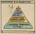 L'organisation de la documentation.jpg