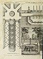 La theorie et la pratique du jardinage - , comme sont les parterres, les bosquets, les boulingrins, &c. - contenant plusieurs plans et dispositions generales de jardins, nouveaux desseins de parterres (14783261912).jpg