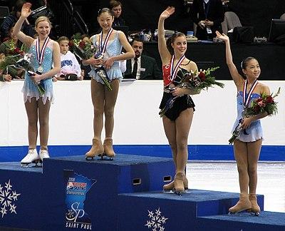 全米フィギュアスケート選手権 - Wikiwand