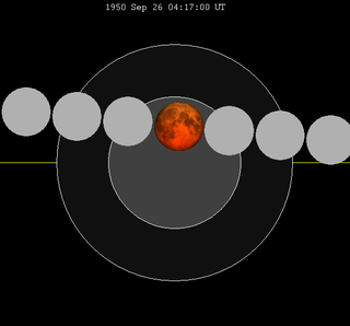Lunar eclipse chart close-1950Sep26.png