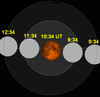 Lunar eclipse chart close-2047Jul07.png