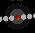 Lunar eclipse chart close-2058Jun06.png