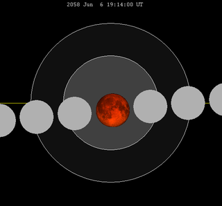 June 2058 lunar eclipse