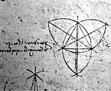 Что такое треугольник Рёло
