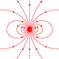 Magnetic dipole moment.jpg
